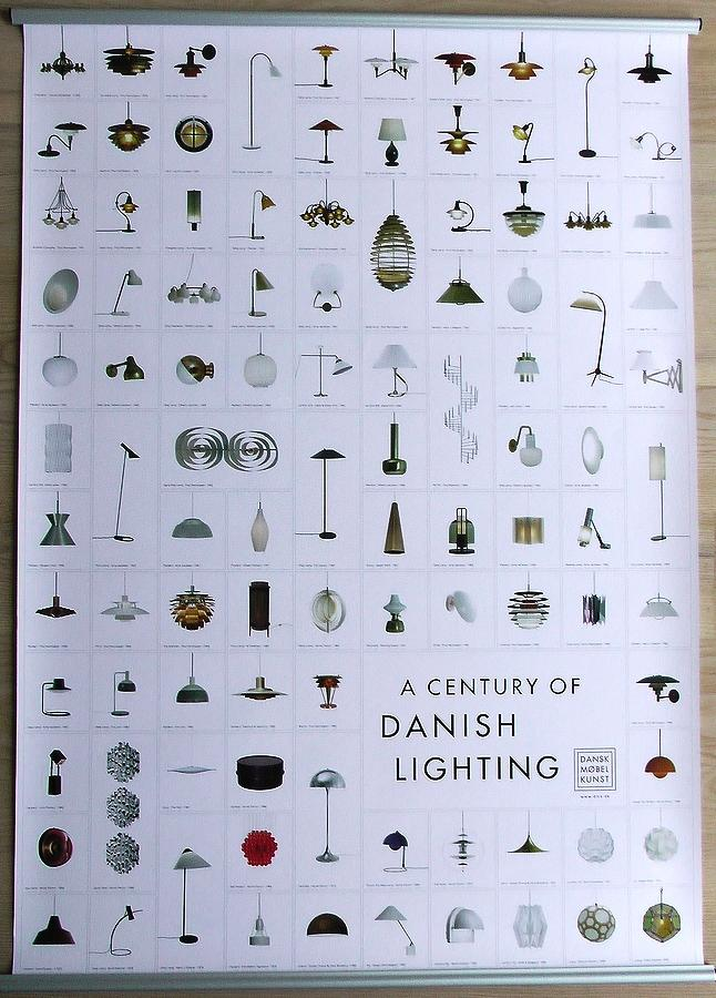 danish lighting