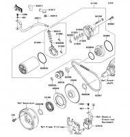 スタータモータ 250TR 2011(BJ250KBF) - Kawasaki純正部品