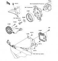 Generator Ninja ZX-6R ABS 2013(ZX656FDF) - Kawasaki純正部品
